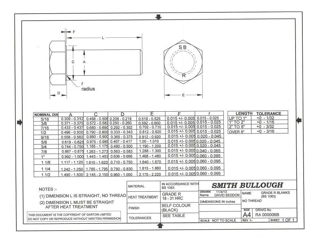 Technical Information - Thomas Smith Fasteners